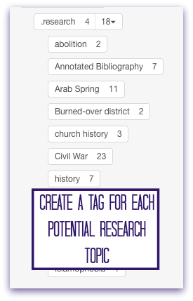 Create Tags for Each Potential Research Topic