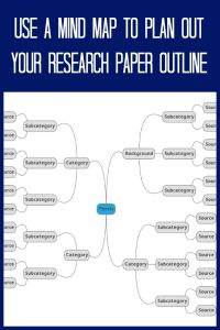Research paper outline helper